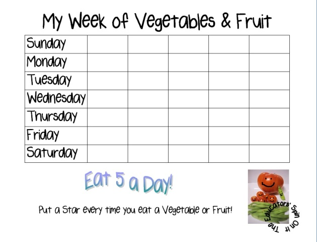 Food Tracker for fruit and veggies